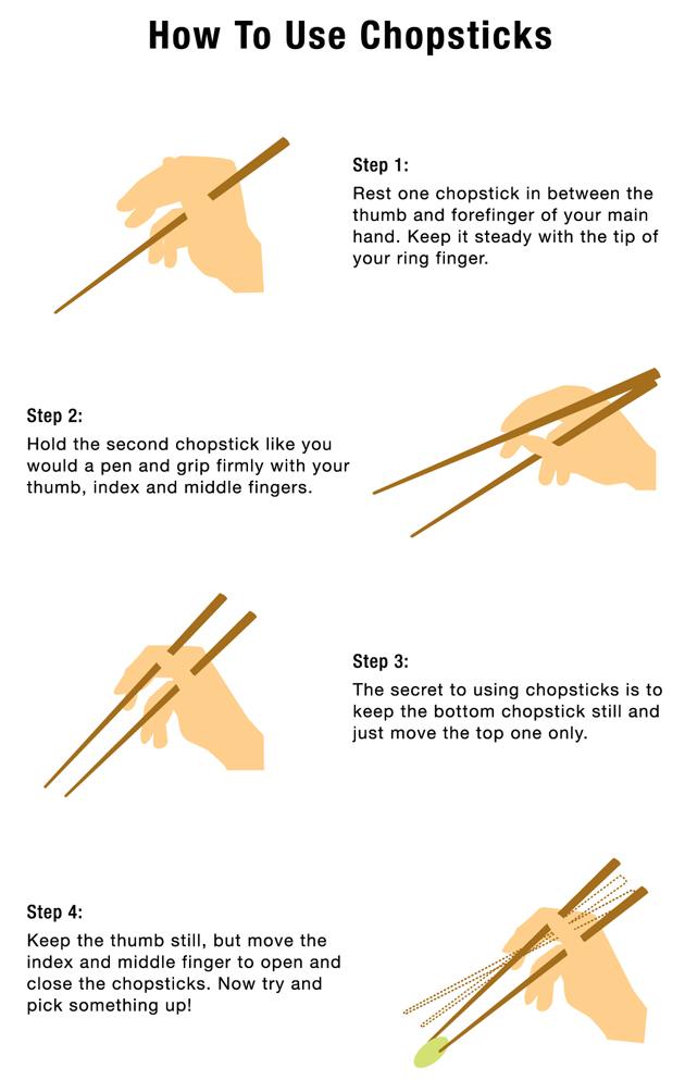 How to use chospticks