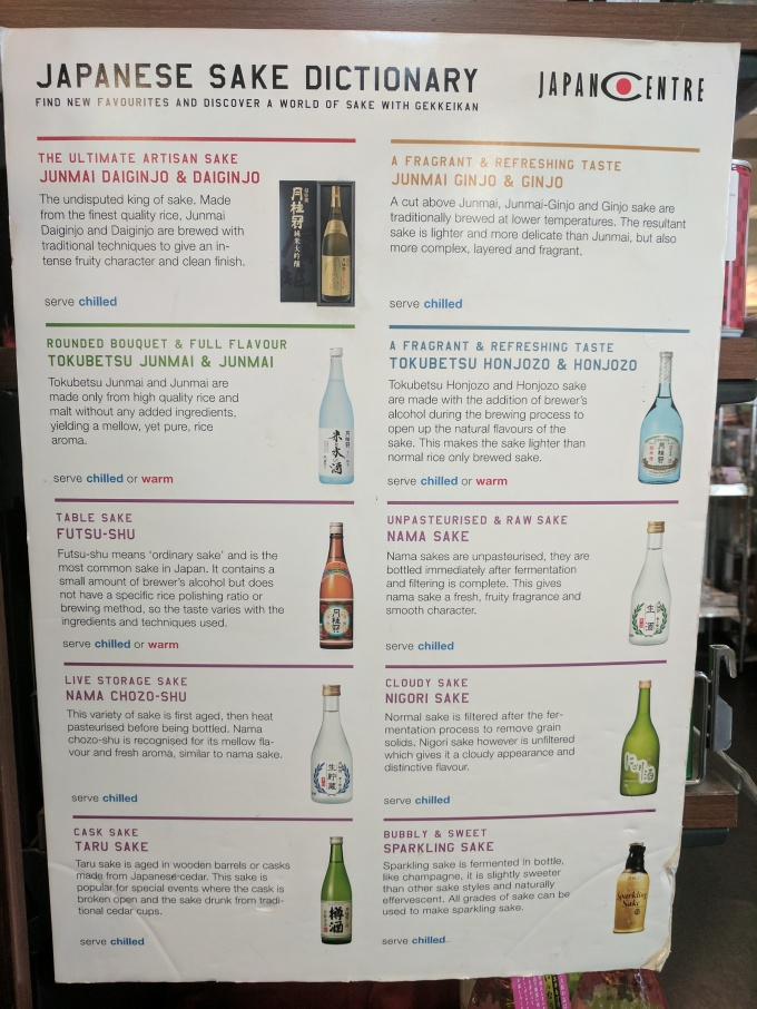 The different types of sake and tastes